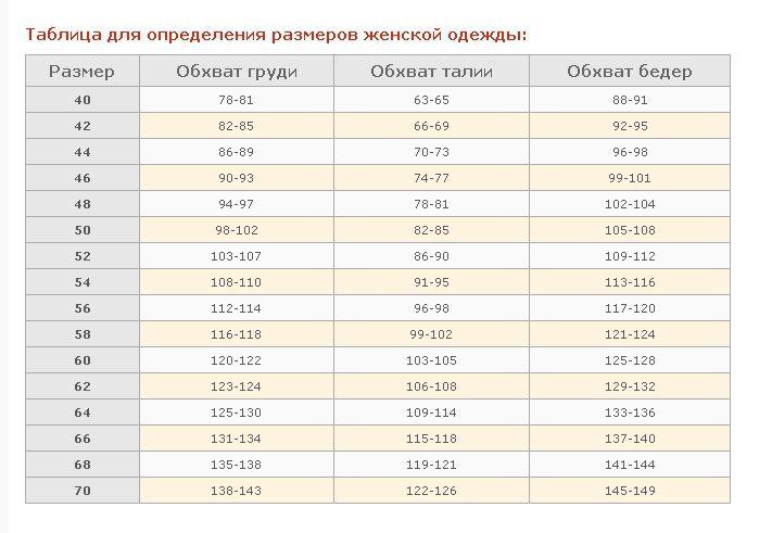 00-589 ПЛАТЬЕ ЕЛИЗАВЕТА - Victorya-Shop.com